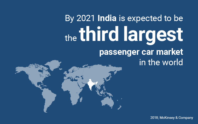 Experts estimate that India will be the third largest passenger car market in the world by 2021. Currently around half of all passenger cars are micro and small cars. These will continue to dominate the market, but much of the growth is expected to come from new segments such as compact SUVs, sedans and luxury cars.
