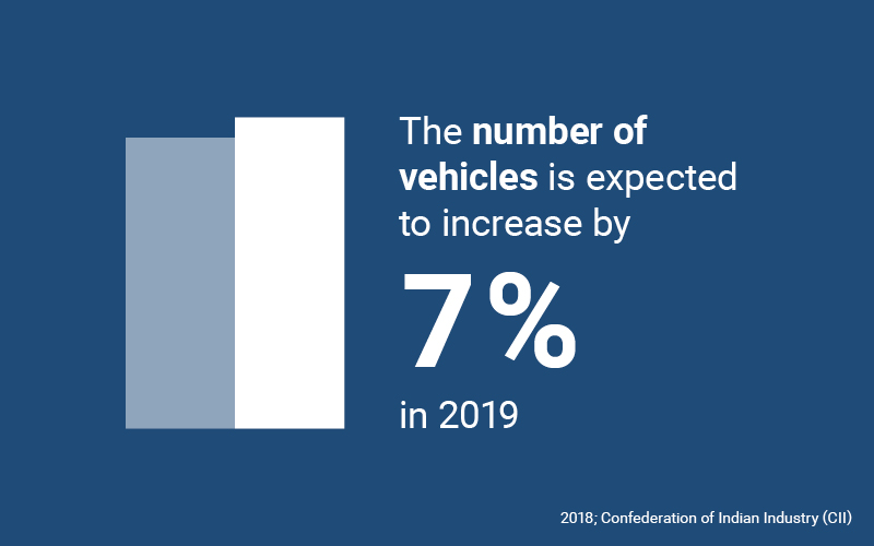 More and more people in semi-urban and rural markets own new and used vehicles. The number of vehicles is expected to grow by six to seven per cent in 2019. This boosts demand for automotive components and enables growth for independent aftermarket service providers.