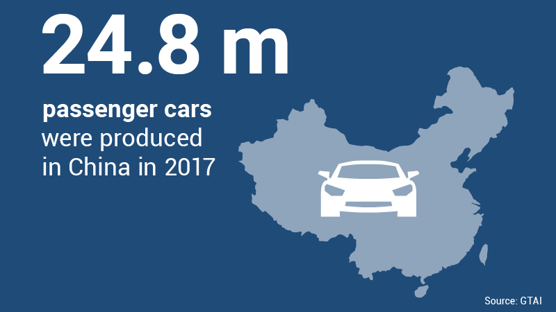 24.8 million passenger cars were produced in China in 2017