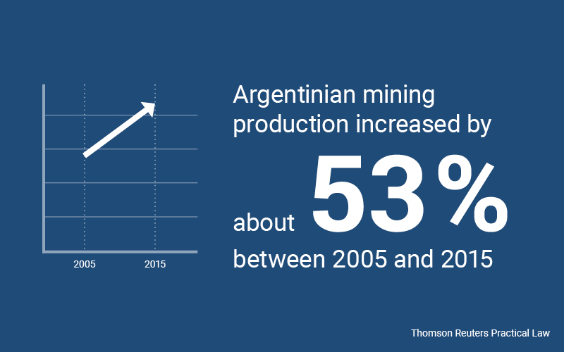 Mining has been one of the fastest growing sectors in Argentina in recent years. Since his inauguration in 2015, President Mauricio Macri has pushed even harder for the development of the mining sector in Argentina, which, despite its rich resources, is lagging behind its neighbours Brazil and Chile. In 2017, the national government and the provinces of the country signed the New Federal Mining Agreement, which is intended to create more transparent regulations for investors. (Source: Thomson Reuters Practical Law)
