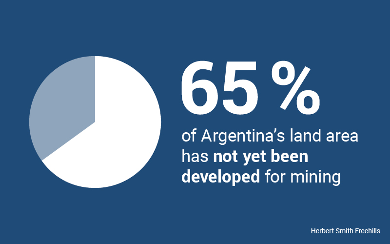 The main mines in Argentina are located in the provinces of San Juan, Santa Cruz, Catamarca and Jujuy. However, far more than half of Argentina's surface area has not yet been developed for mining. The government estimates that large-scale mining of gold, silver, copper and lithium reserves would require between $300 and $500 million in investments per year (source: Herbert Smith Freehills)